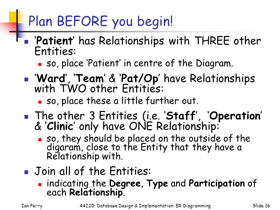 Plan BEFORE you begin! 'Patient' has Relationships with THREE other Entities: so, place 'Patient' in centre of the Diagram.