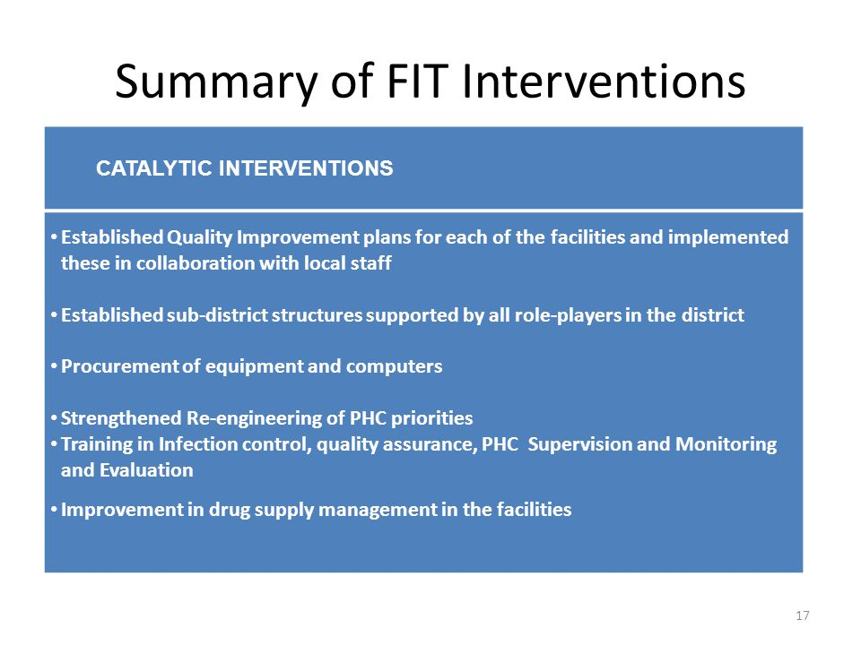 Summary of FIT Interventions