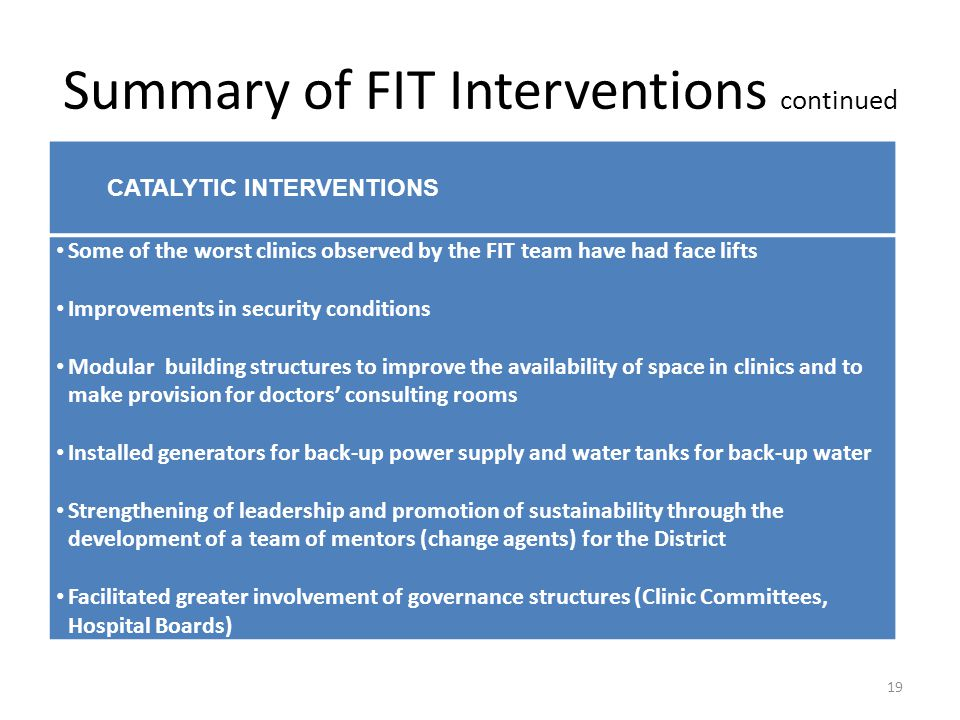 Summary of FIT Interventions continued