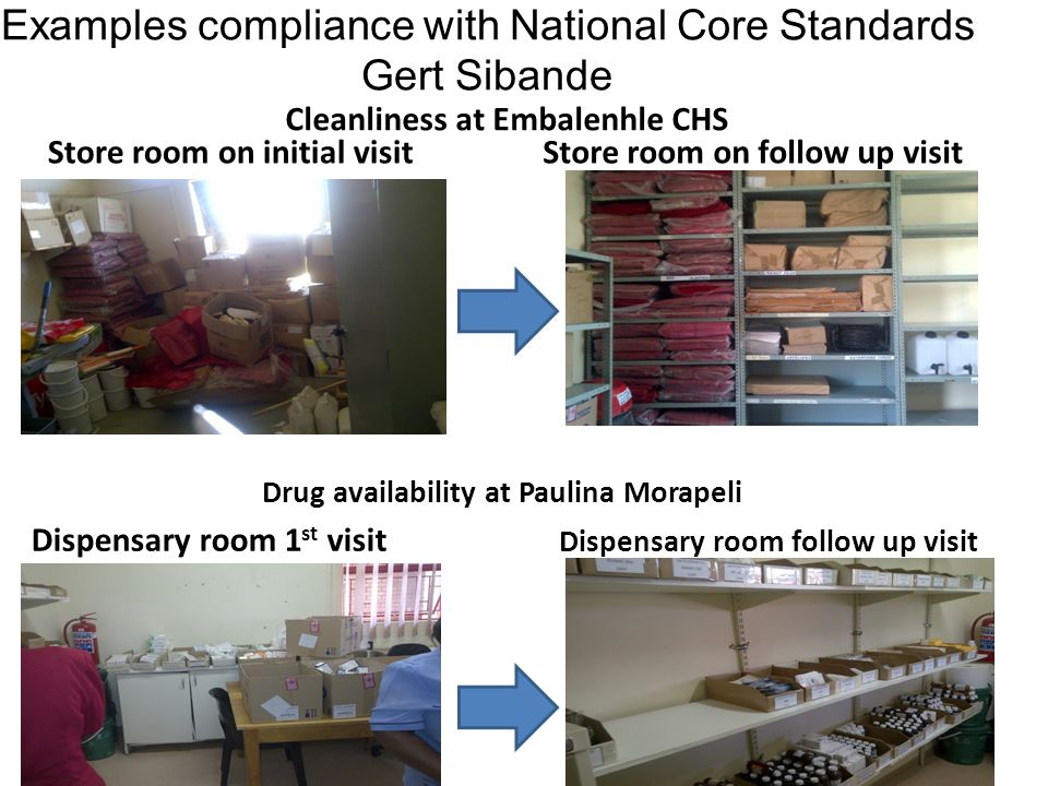 Examples compliance with National Core Standards Gert Sibande