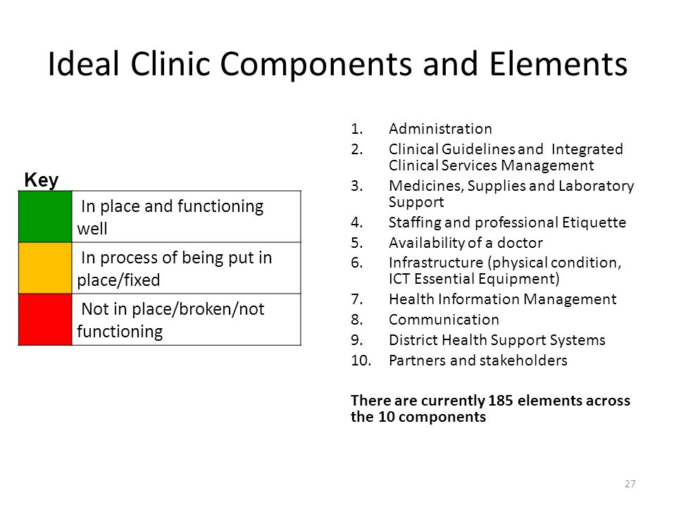 Ideal Clinic Components and Elements