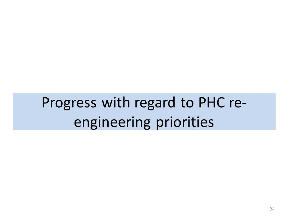 Progress with regard to PHC re-engineering priorities