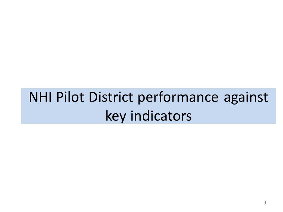 NHI Pilot District performance against key indicators