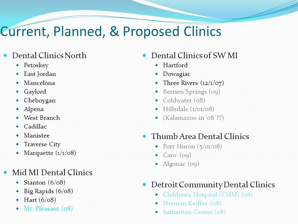 Current, Planned, & Proposed Clinics