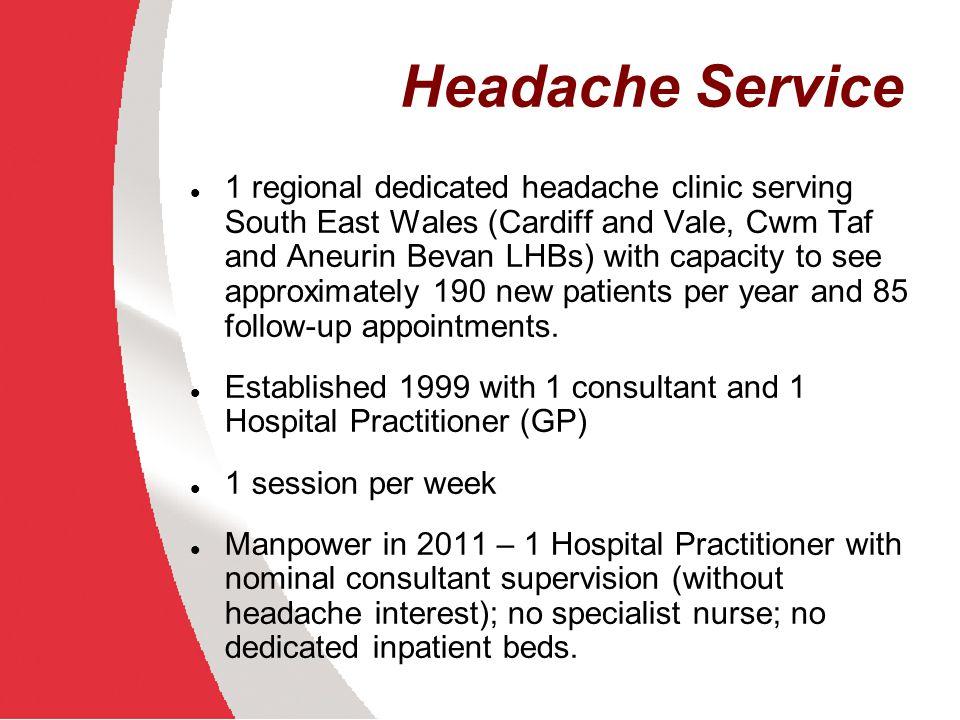 Headache Service