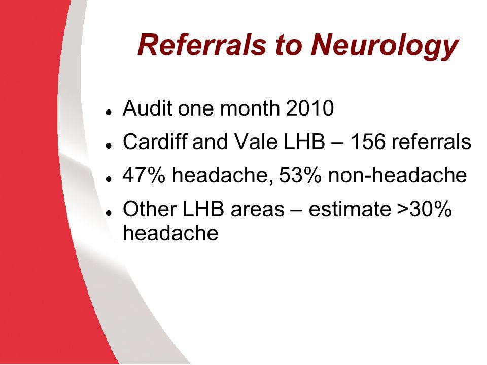 Referrals to Neurology