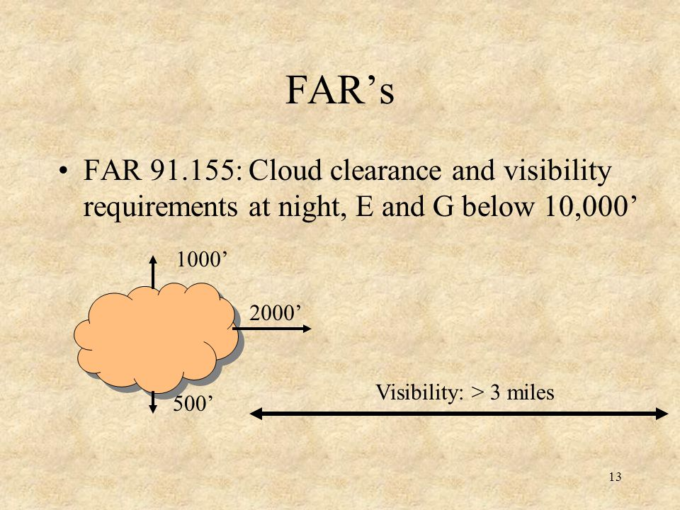 FAR's FAR 91.155: Cloud clearance and visibility requirements at night, E and G below 10,000' 1000'