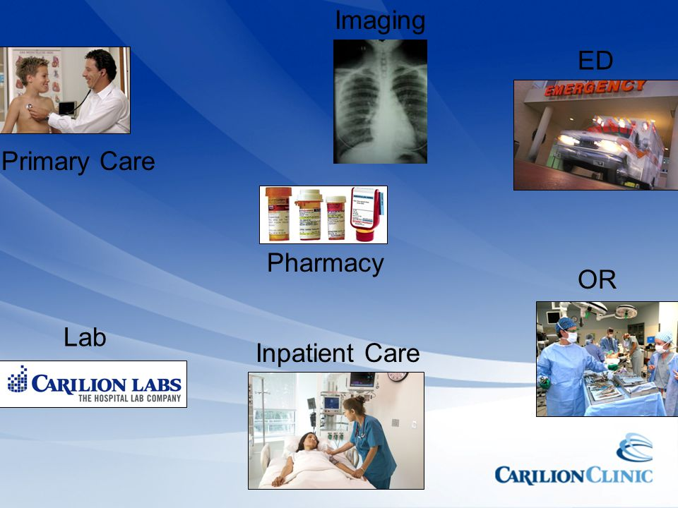 Imaging ED Primary Care Pharmacy OR Lab Inpatient Care