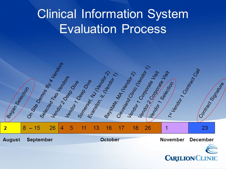 Clinical Information System Evaluation Process