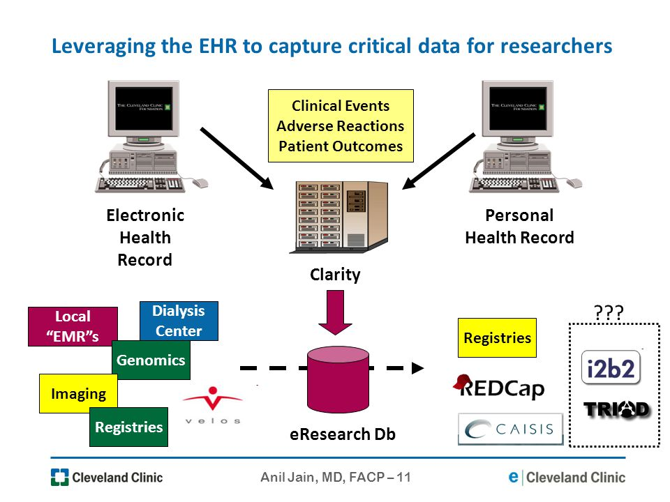 Leveraging the EHR to capture critical data for researchers