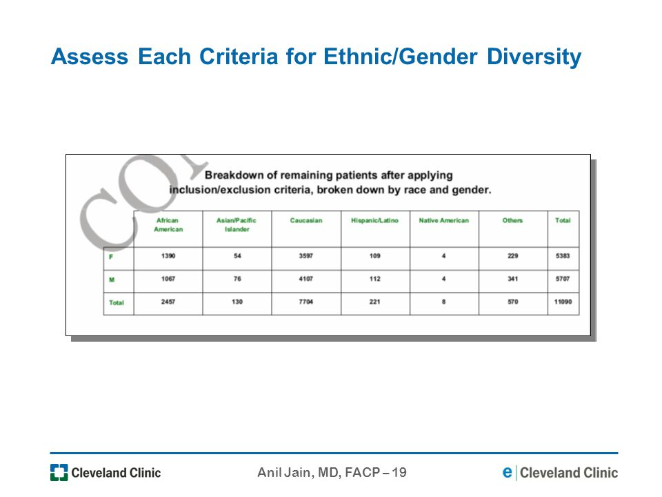 Assess Each Criteria for Ethnic/Gender Diversity