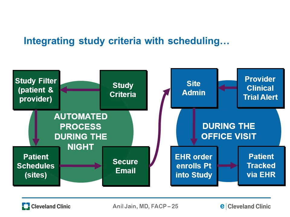 Integrating study criteria with scheduling…