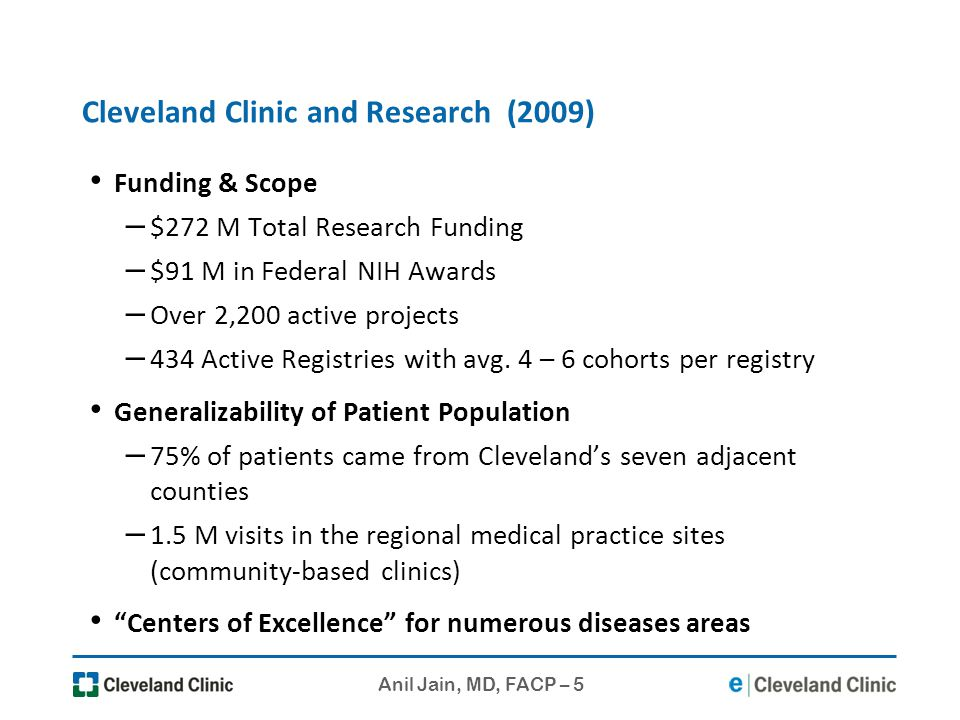 Cleveland Clinic and Research (2009)