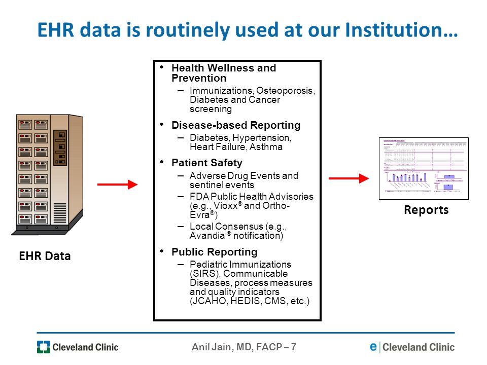 EHR data is routinely used at our Institution…
