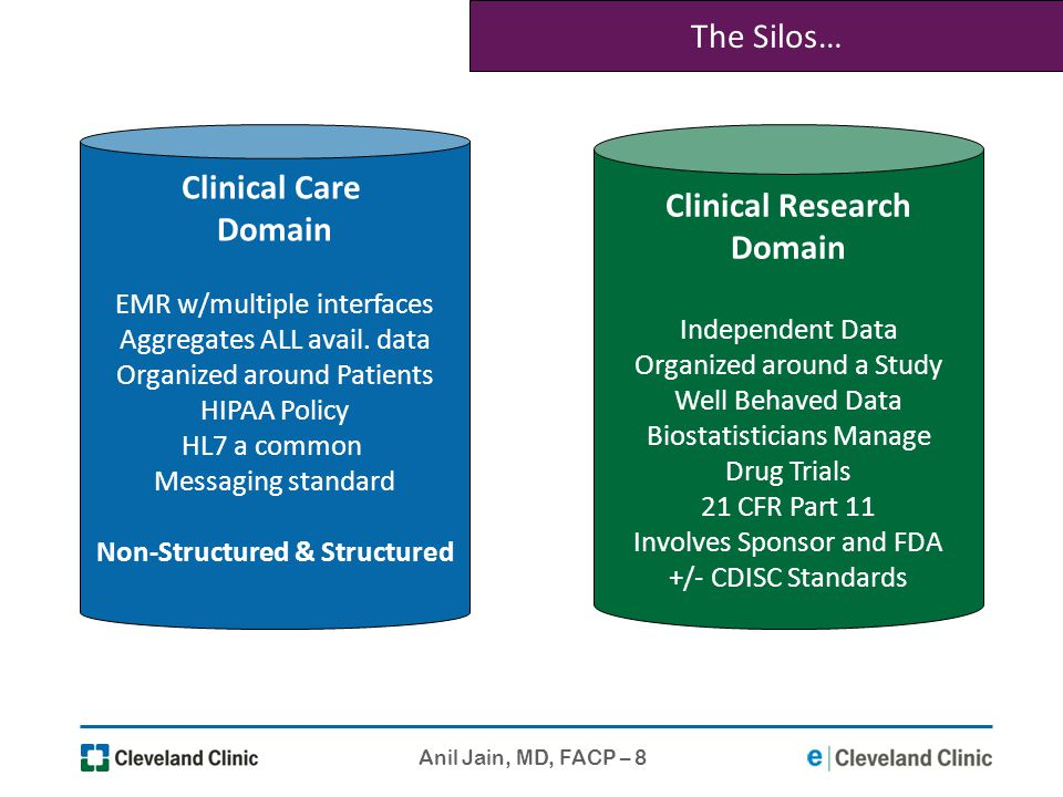 Clinical Care Domain Clinical Research Domain