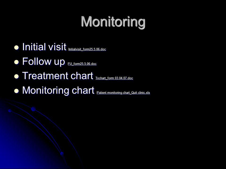 Monitoring Initial visit Initialvisit_form25.5.06.doc
