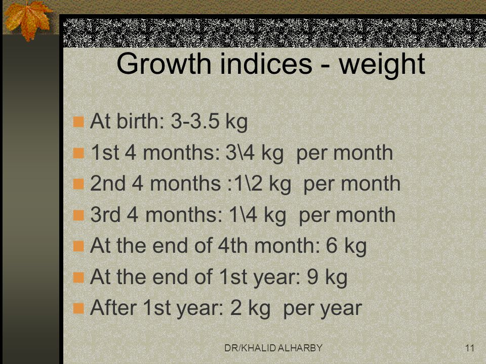 Growth indices - weight