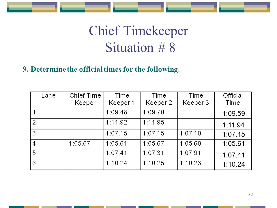 Chief Timekeeper Situation # 8