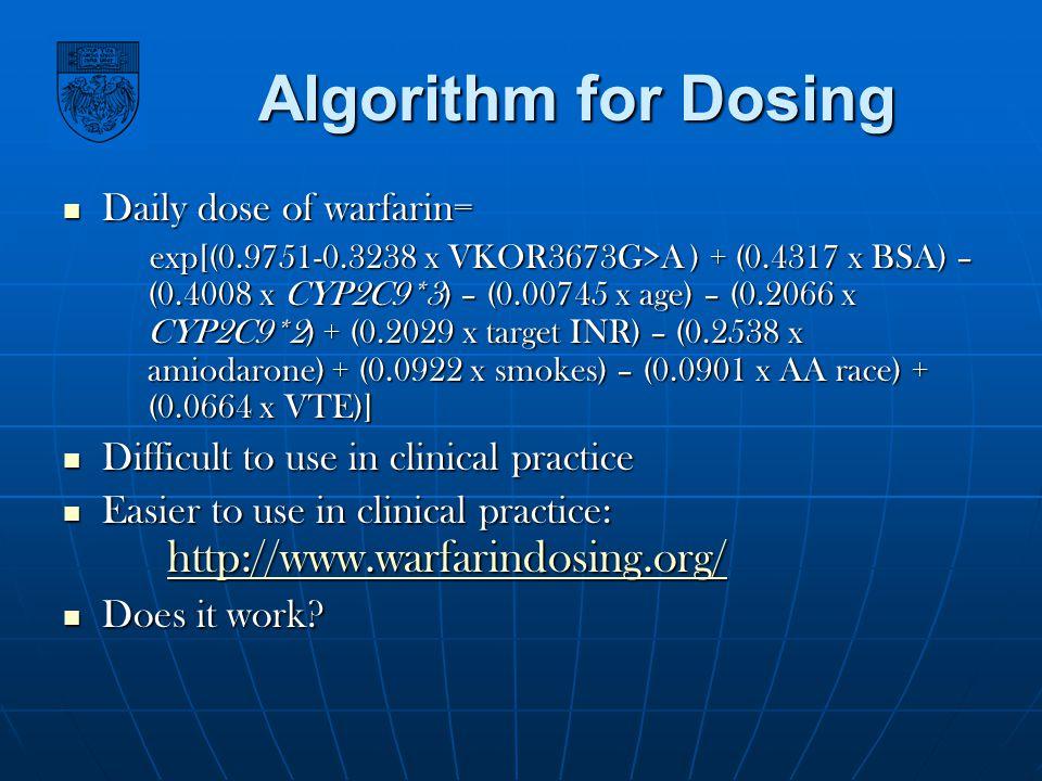 Algorithm for Dosing Daily dose of warfarin=