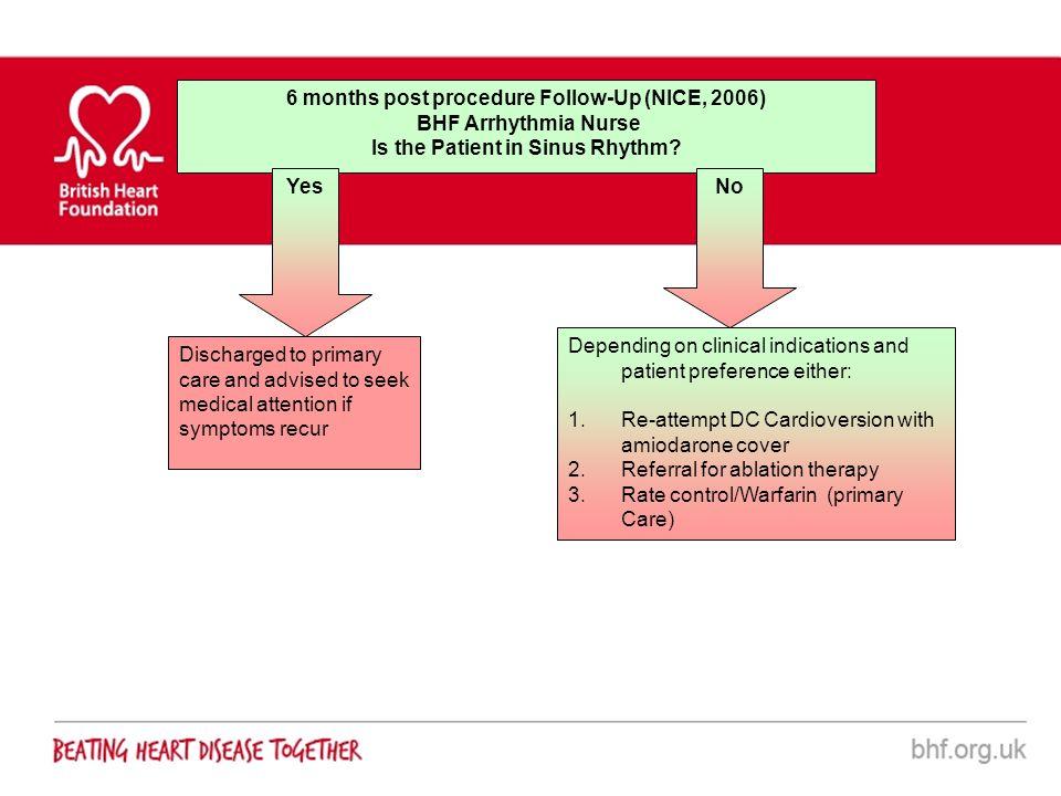 6 months post procedure Follow-Up (NICE, 2006) BHF Arrhythmia Nurse