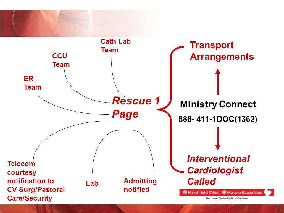 Rescue 1 Page Transport Arrangements Ministry Connect