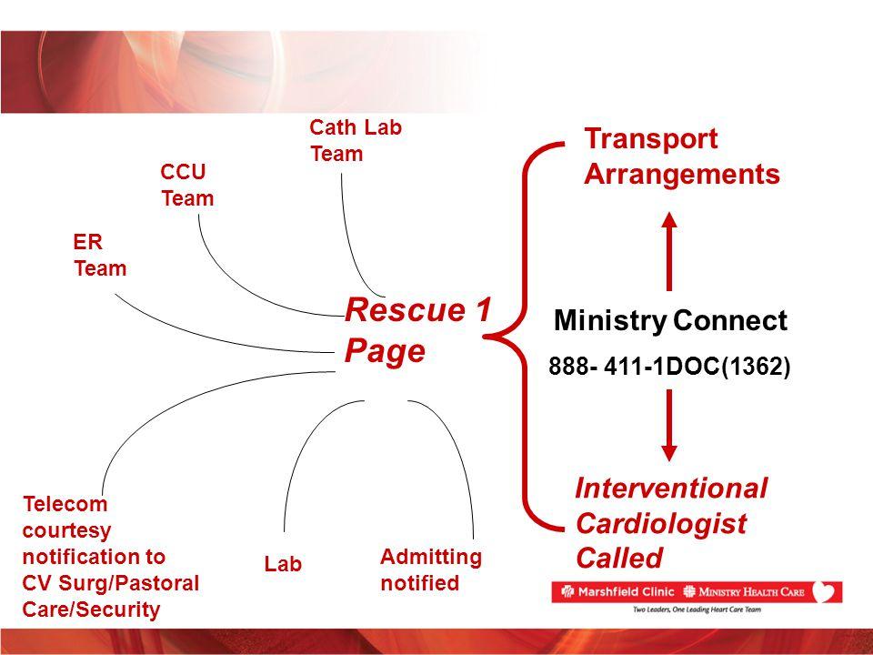 Rescue 1 Page Transport Arrangements Ministry Connect