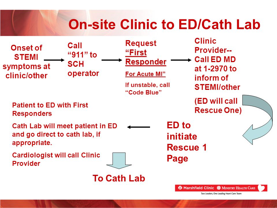 On-site Clinic to ED/Cath Lab