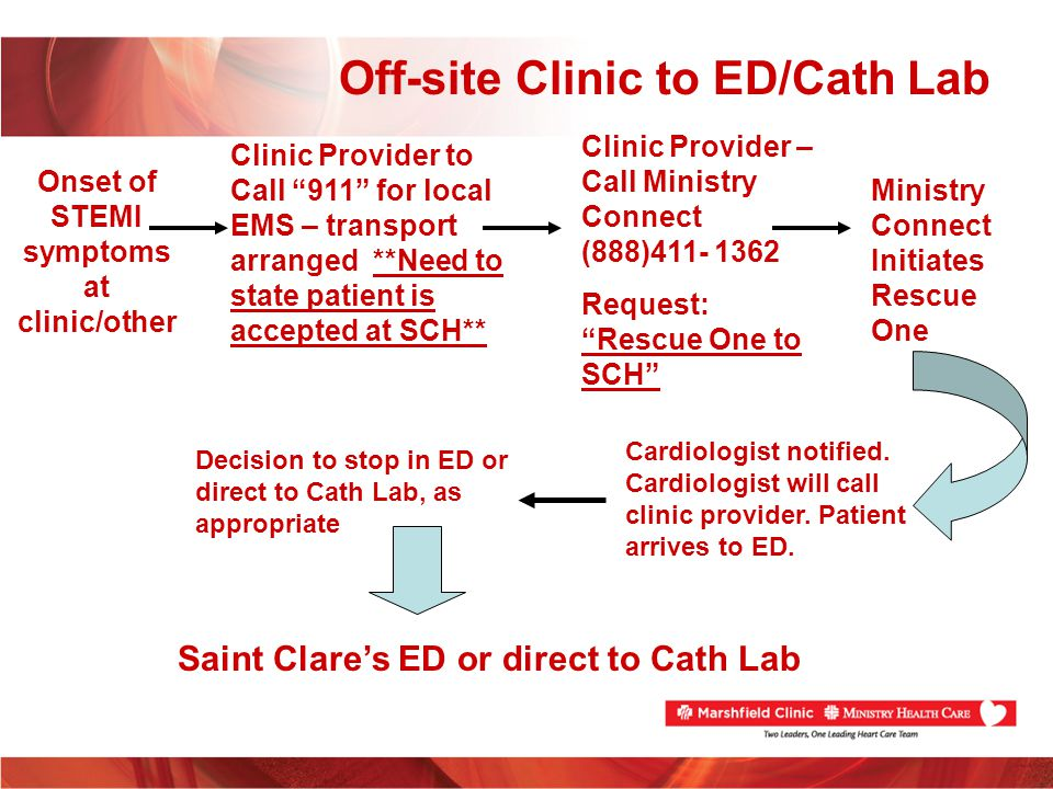 Off-site Clinic to ED/Cath Lab