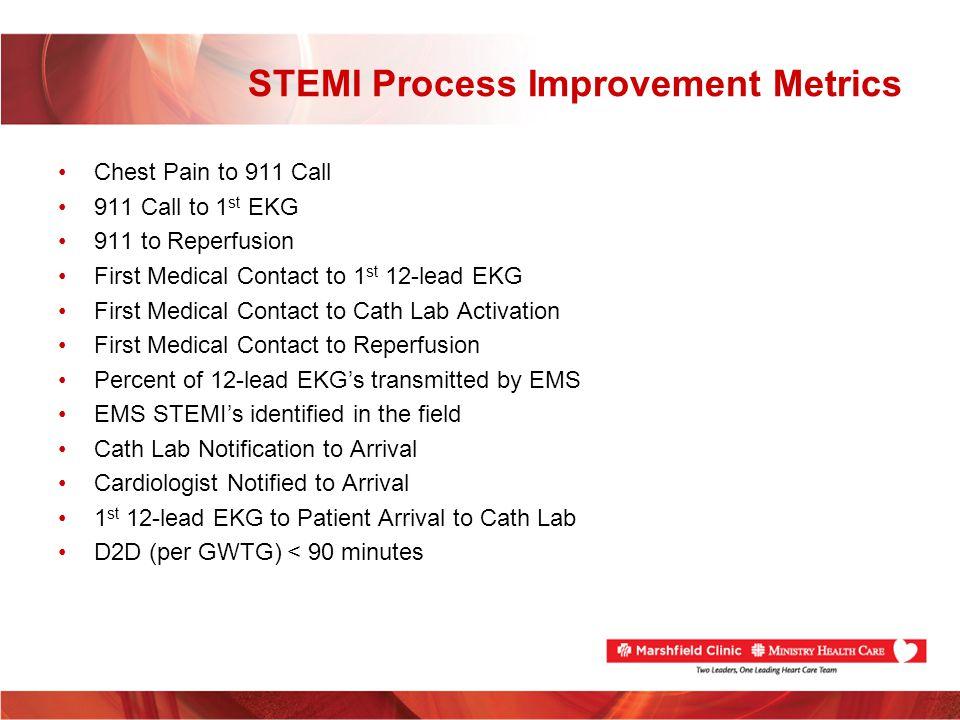 STEMI Process Improvement Metrics
