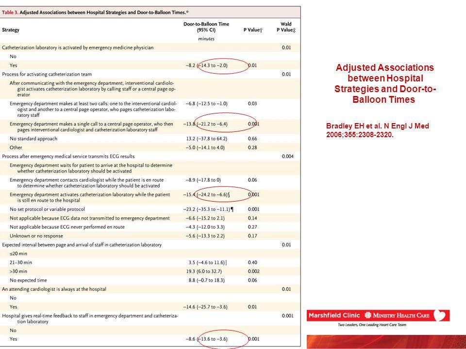 Bradley EH et al. N Engl J Med 2006;355:2308-2320.