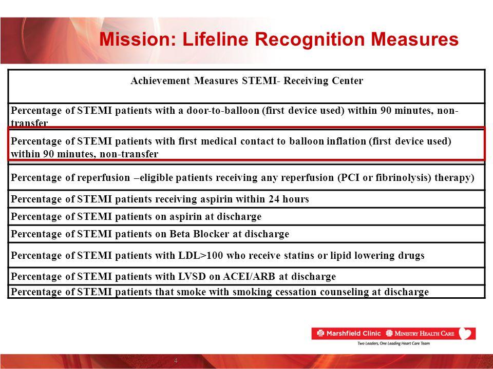 Mission: Lifeline Recognition Measures