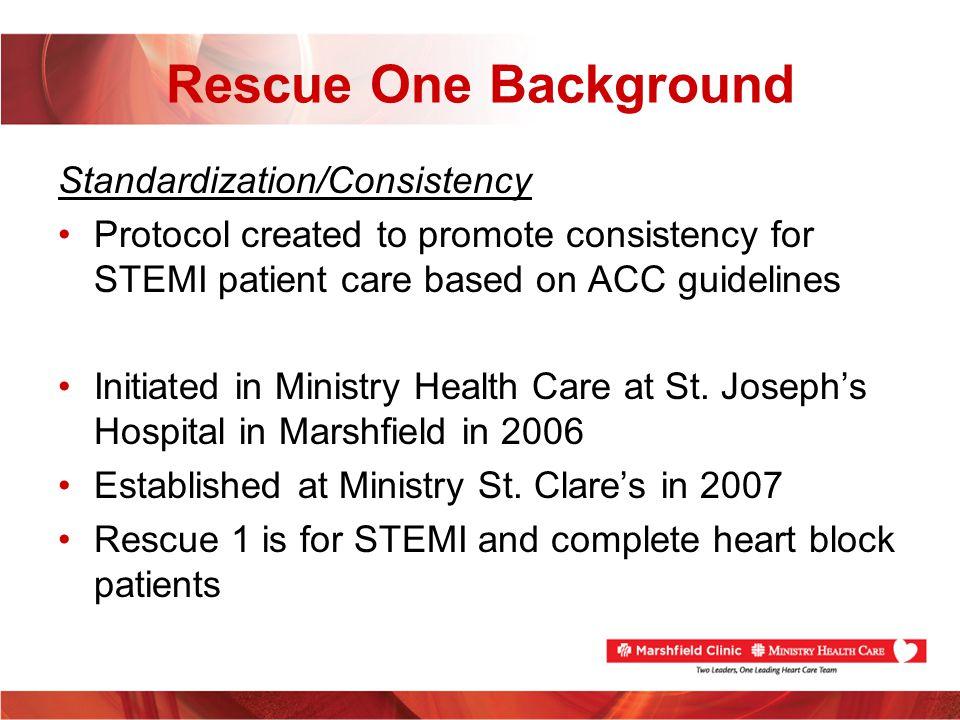Rescue One Background Standardization/Consistency