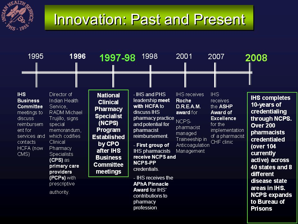 Innovation: Past and Present