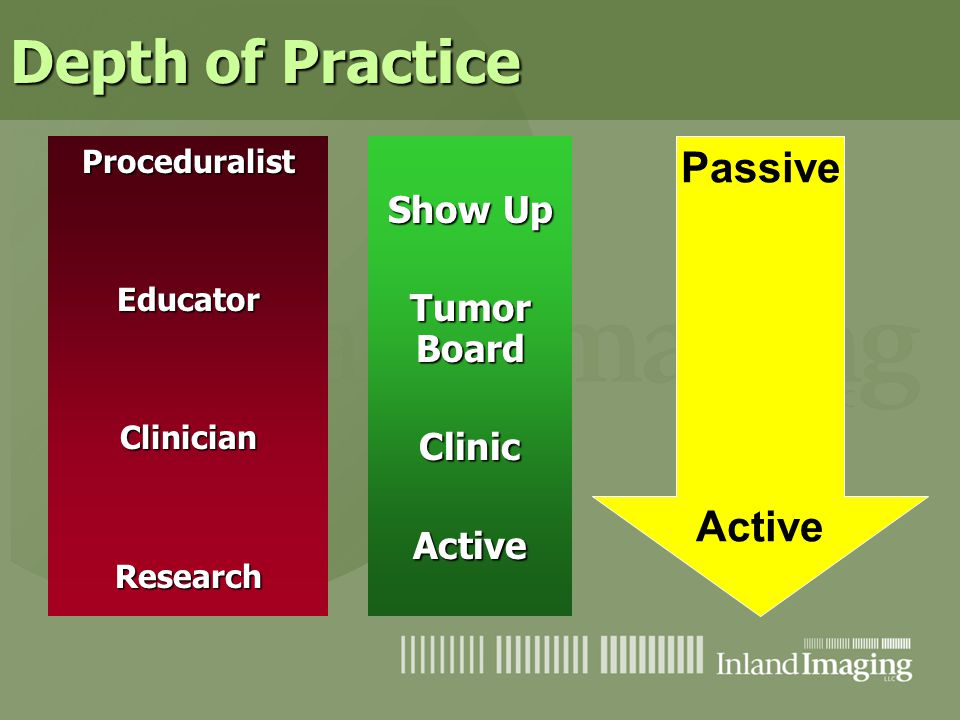 Depth of Practice Passive Active Show Up Tumor Board Clinic Active