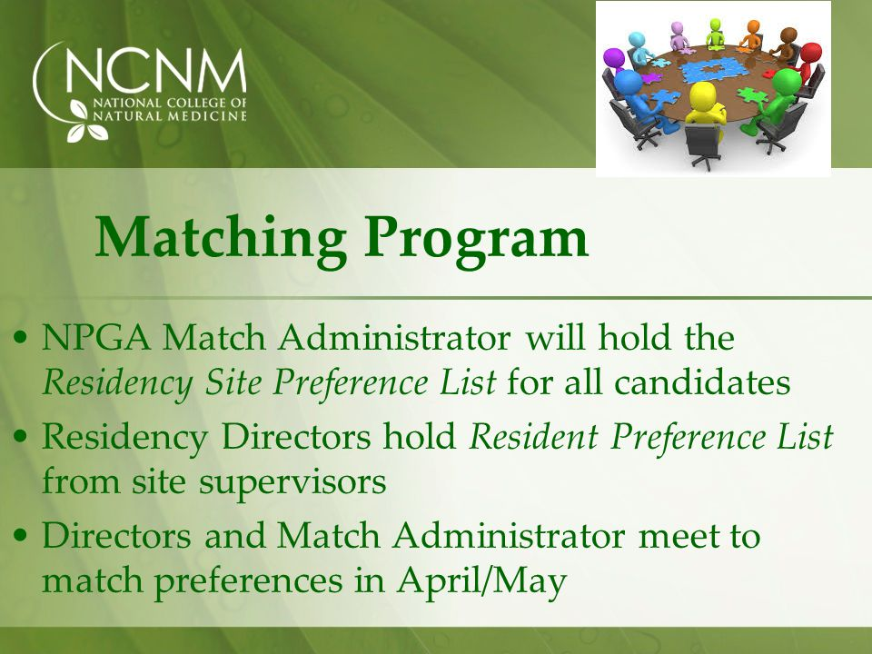 Matching Program NPGA Match Administrator will hold the Residency Site Preference List for all candidates.