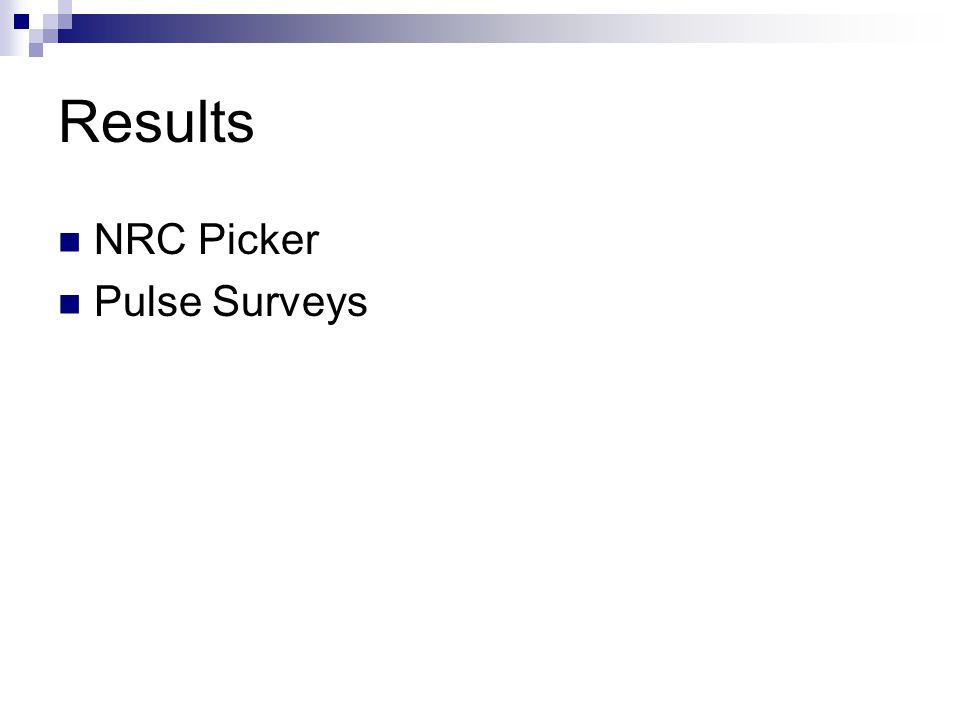 Results NRC Picker Pulse Surveys