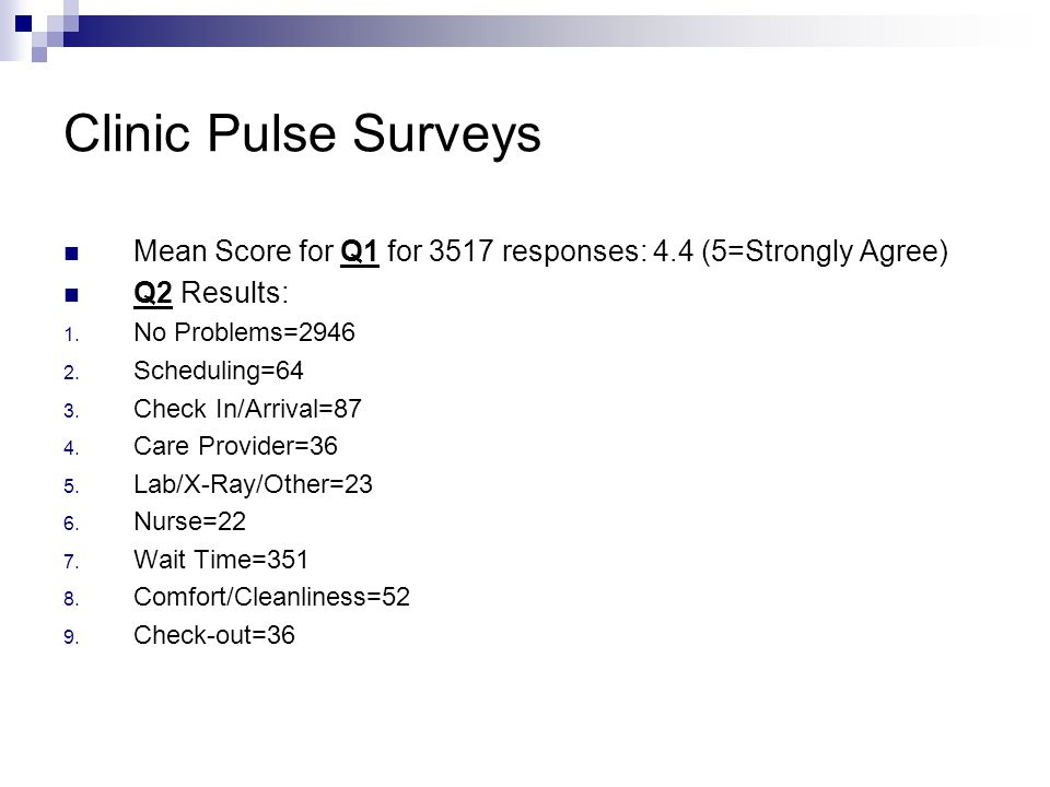 Clinic Pulse Surveys Mean Score for Q1 for 3517 responses: 4.4 (5=Strongly Agree) Q2 Results: No Problems=2946.
