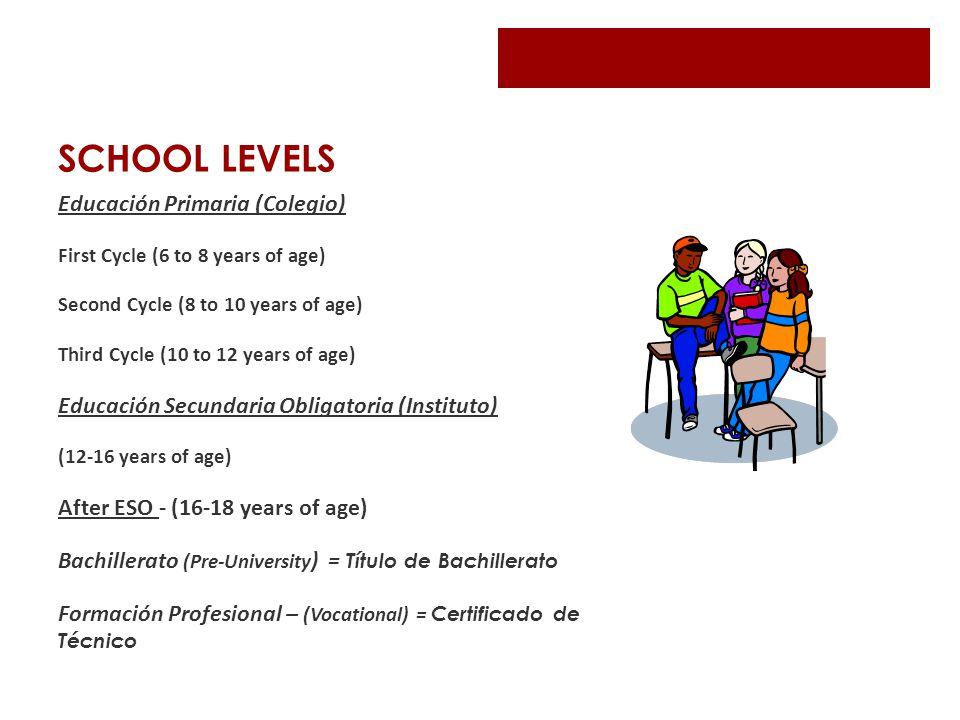 SCHOOL LEVELS Educación Primaria (Colegio)