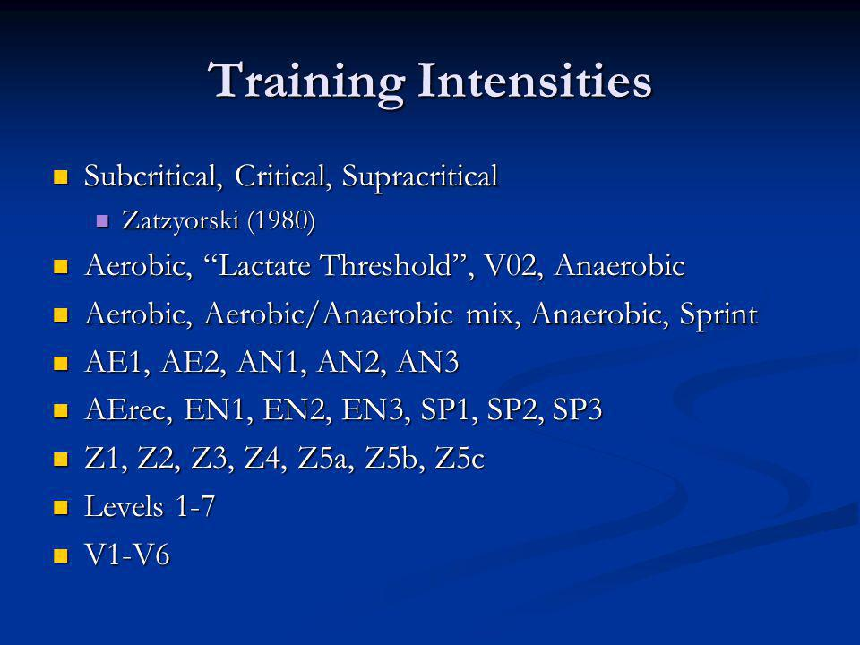 Training Intensities Subcritical, Critical, Supracritical