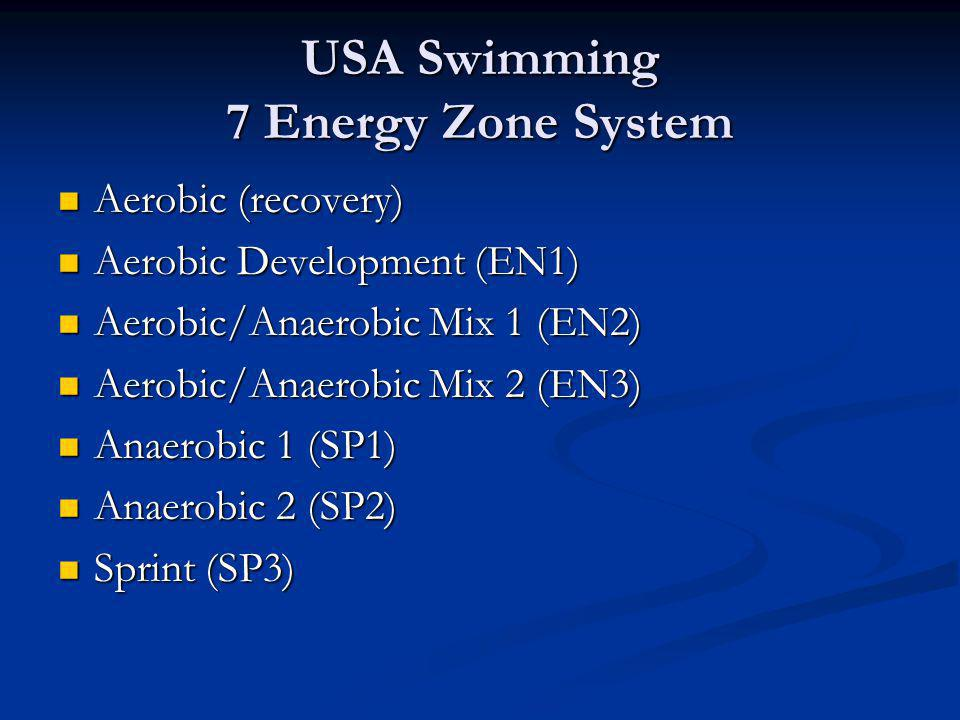 USA Swimming 7 Energy Zone System