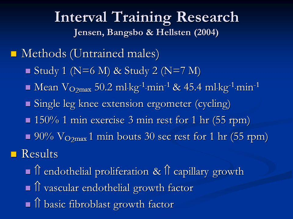 Interval Training Research Jensen, Bangsbo & Hellsten (2004)