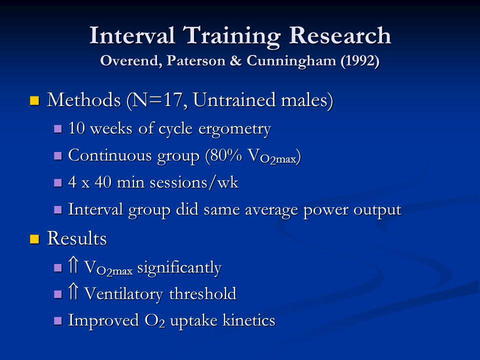 Interval Training Research Overend, Paterson & Cunningham (1992)