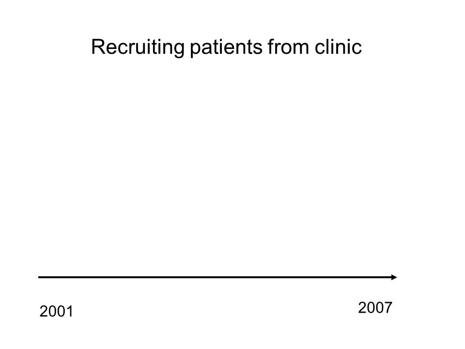 Recruiting patients from clinic