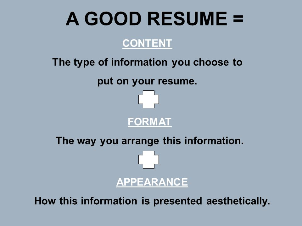 A GOOD RESUME = CONTENT The type of information you choose to