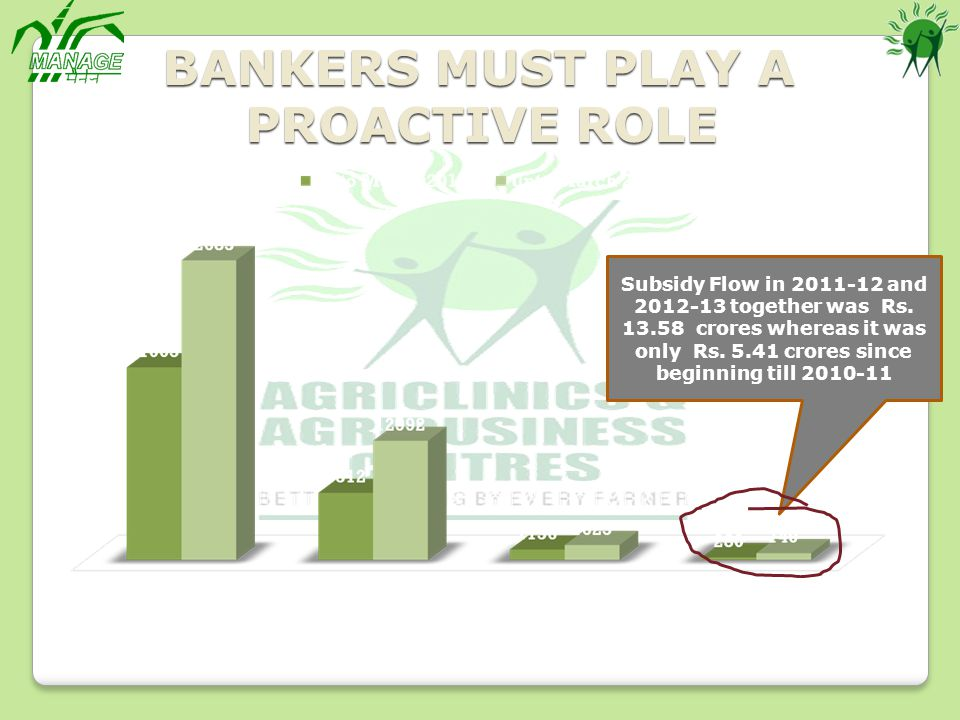 BANKERS MUST PLAY A PROACTIVE ROLE