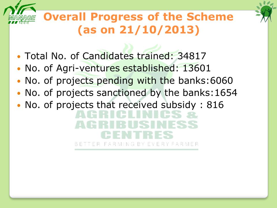 Overall Progress of the Scheme (as on 21/10/2013)