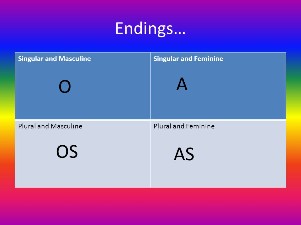 A O OS AS Endings… Singular and Masculine Singular and Feminine