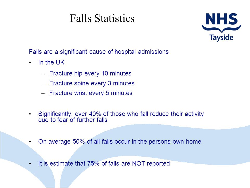 Falls Statistics Falls are a significant cause of hospital admissions
