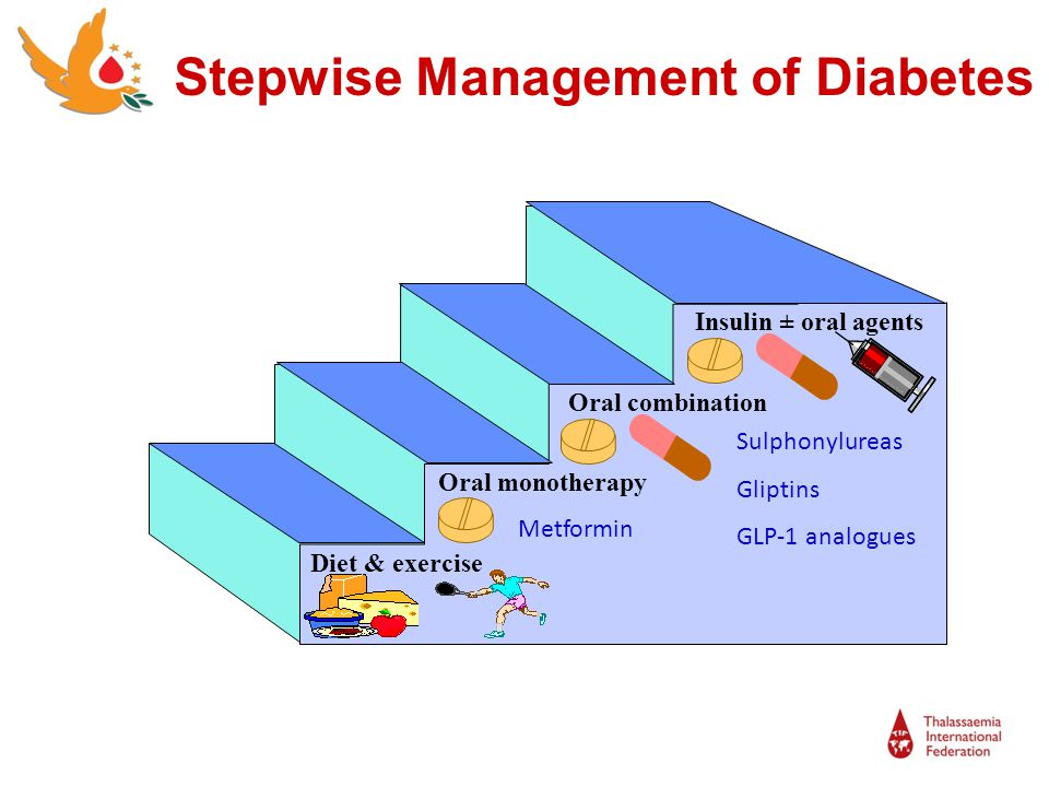 Stepwise Management of Diabetes