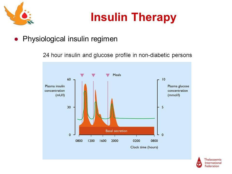 Insulin Therapy Physiological insulin regimen